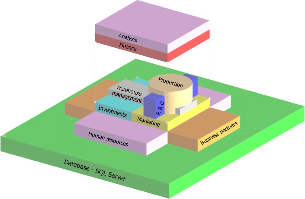 L'MIS Structure